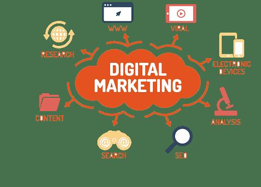 UK Digital SEO Agency